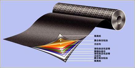 BL—喷涂速凝橡胶沥青防水涂料